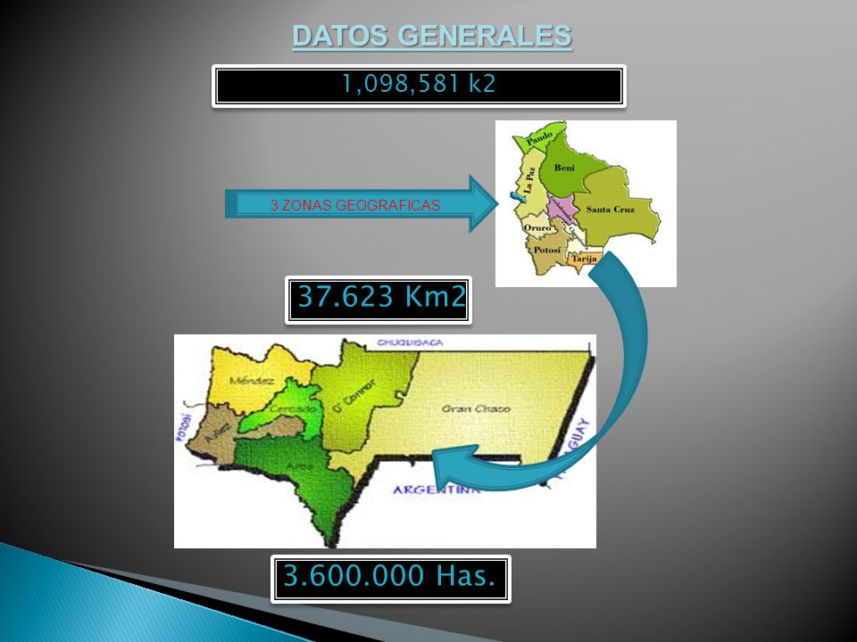 DATOS GENERALES 37.623 Km2 3.600.000 Has. 1,098,581 k2
