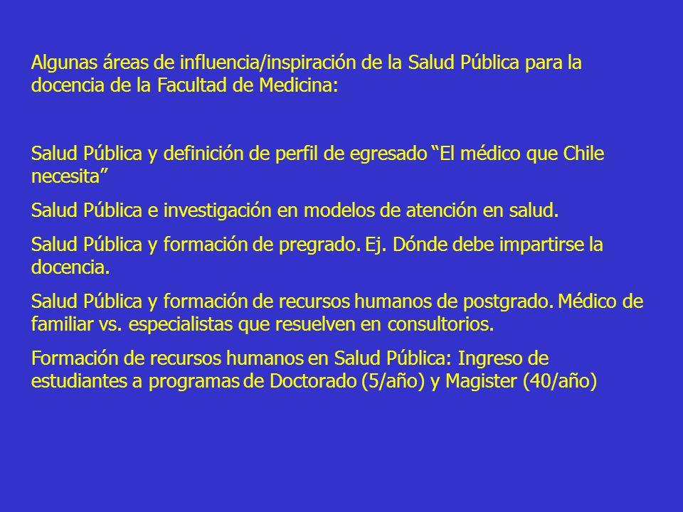 Algunas áreas de influencia/inspiración de la Salud Pública para la docencia de la Facultad de Medicina: