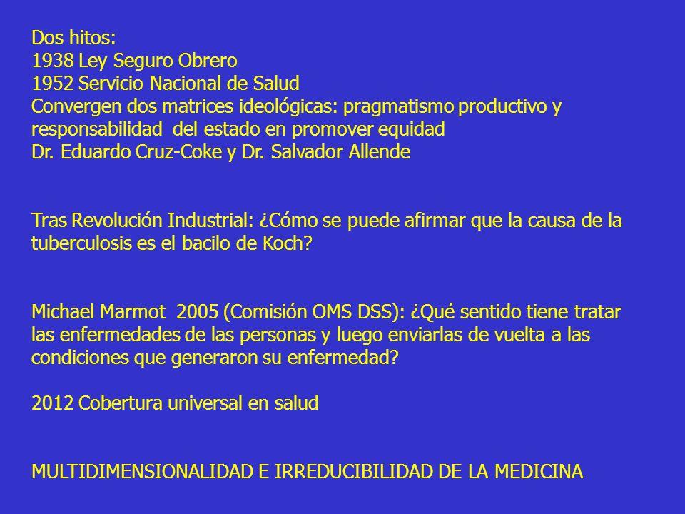 Dos hitos: 1938 Ley Seguro Obrero. 1952 Servicio Nacional de Salud.