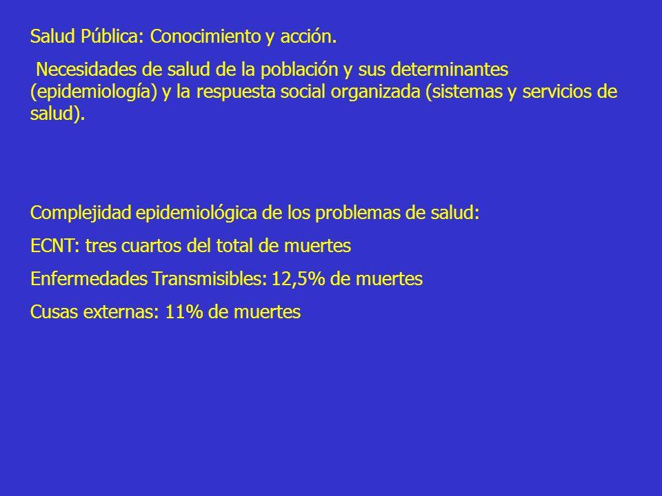 Salud Pública: Conocimiento y acción.