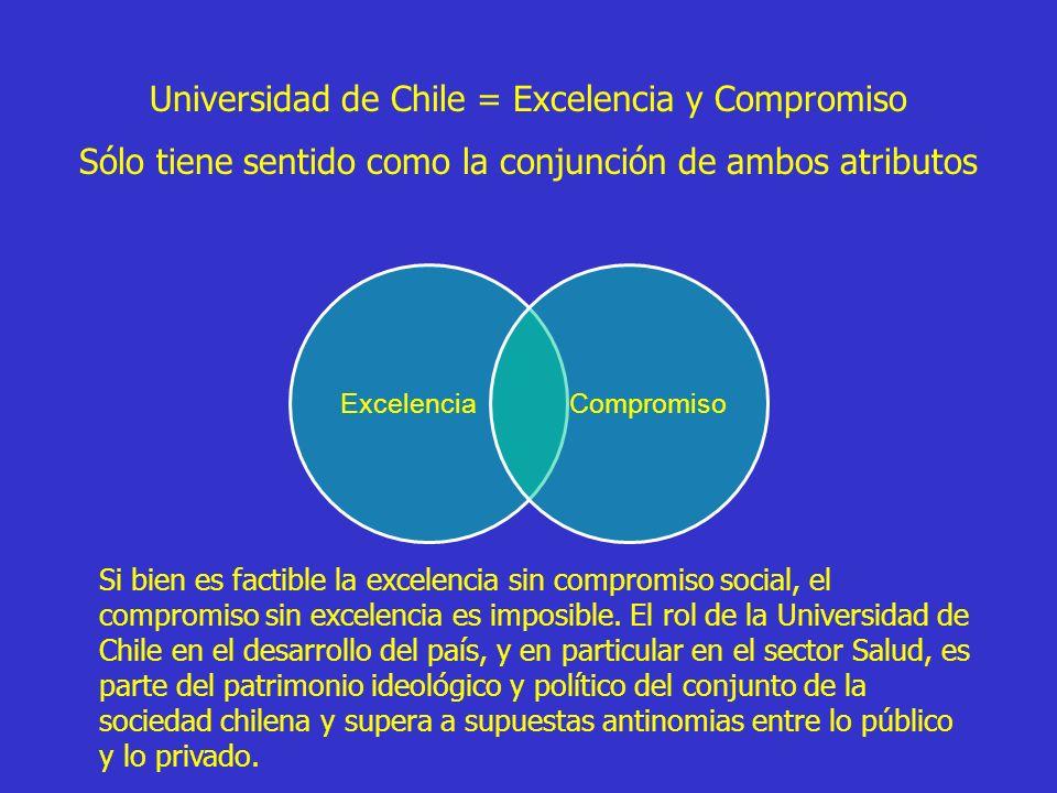 Universidad de Chile = Excelencia y Compromiso