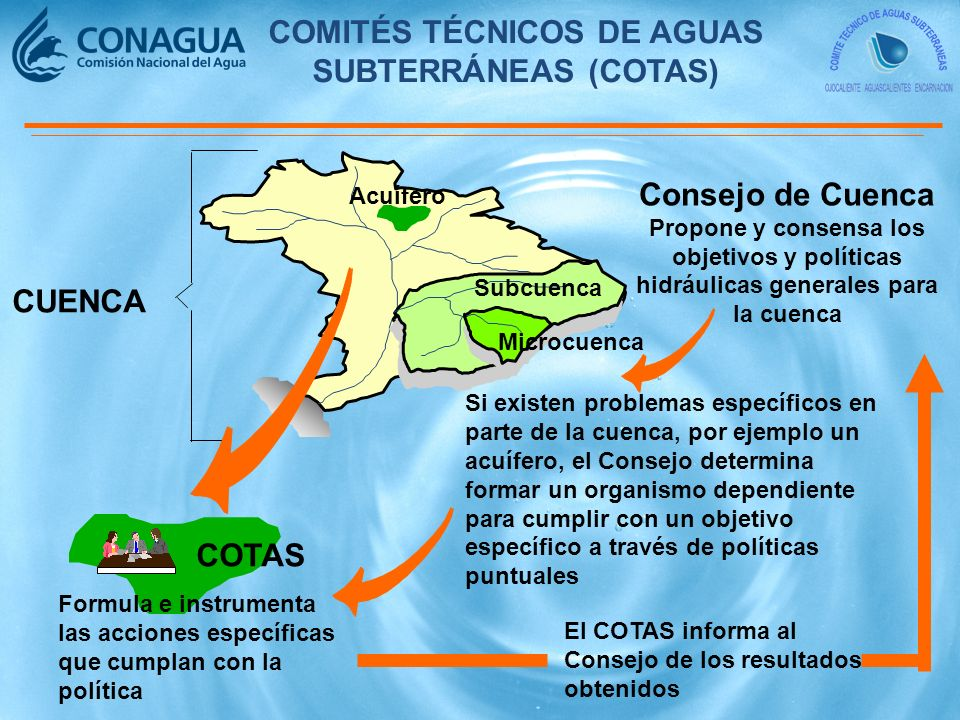COMITÉS TÉCNICOS DE AGUAS