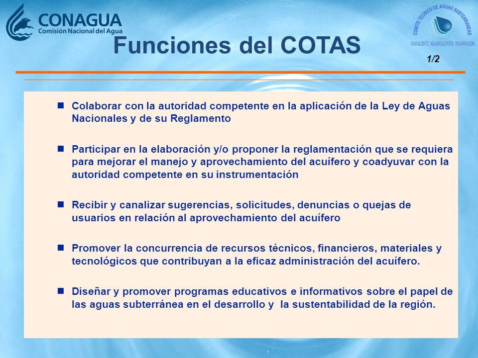Funciones del COTAS 1/2. Colaborar con la autoridad competente en la aplicación de la Ley de Aguas Nacionales y de su Reglamento.