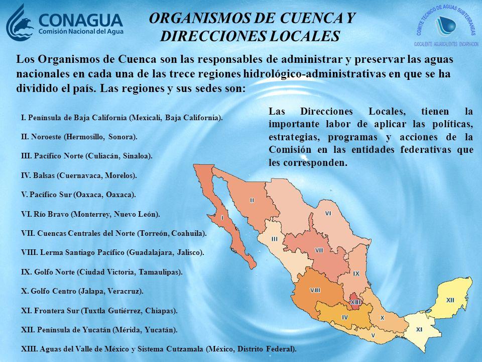 ORGANISMOS DE CUENCA Y DIRECCIONES LOCALES