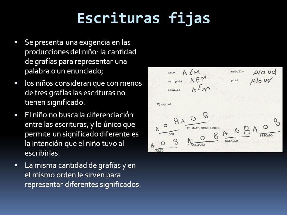 Escrituras fijas Se presenta una exigencia en las producciones del niño: la cantidad de grafías para representar una palabra o un enunciado;