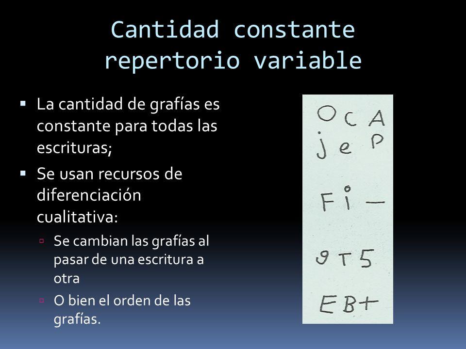 Cantidad constante repertorio variable