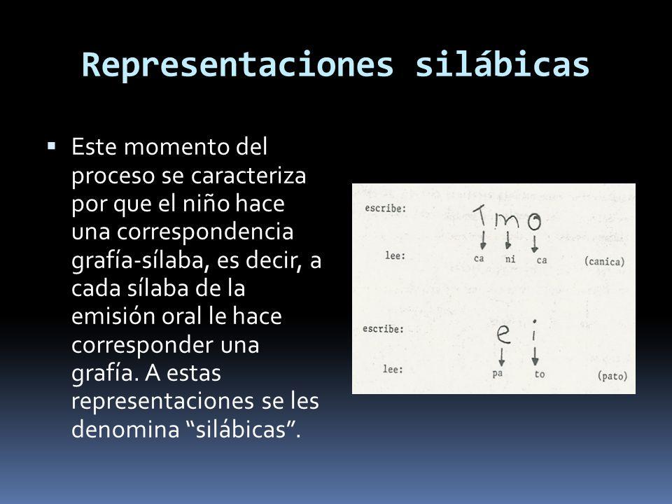 Representaciones silábicas