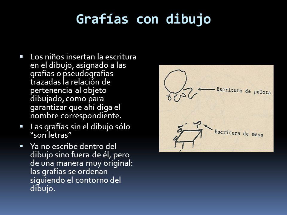 Grafías con dibujo