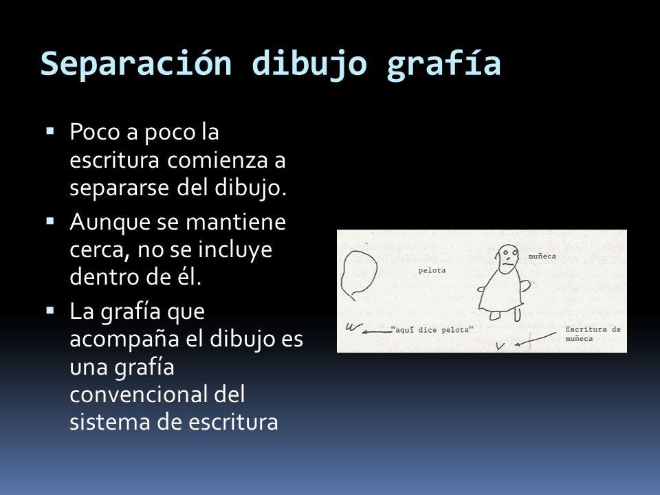 Separación dibujo grafía