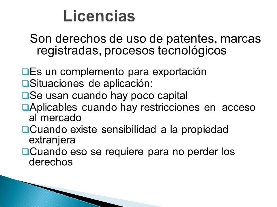 Licencias Son derechos de uso de patentes, marcas registradas, procesos tecnológicos. Es un complemento para exportación.