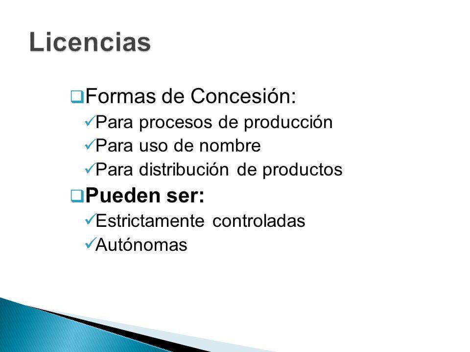 Licencias Formas de Concesión: Pueden ser: Para procesos de producción