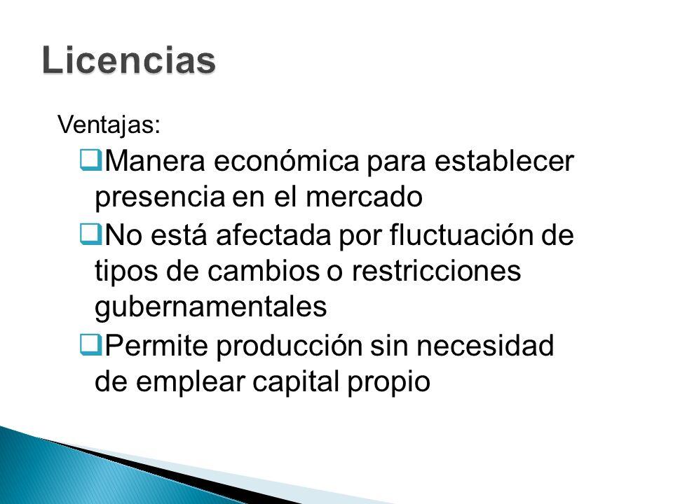 Licencias Manera económica para establecer presencia en el mercado