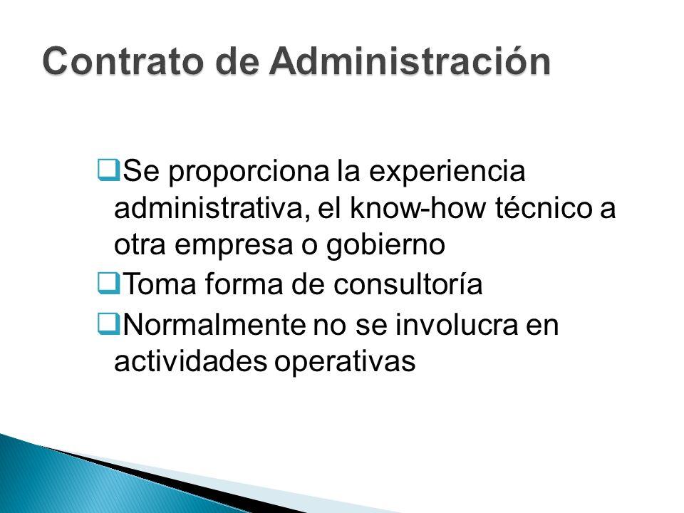 Contrato de Administración