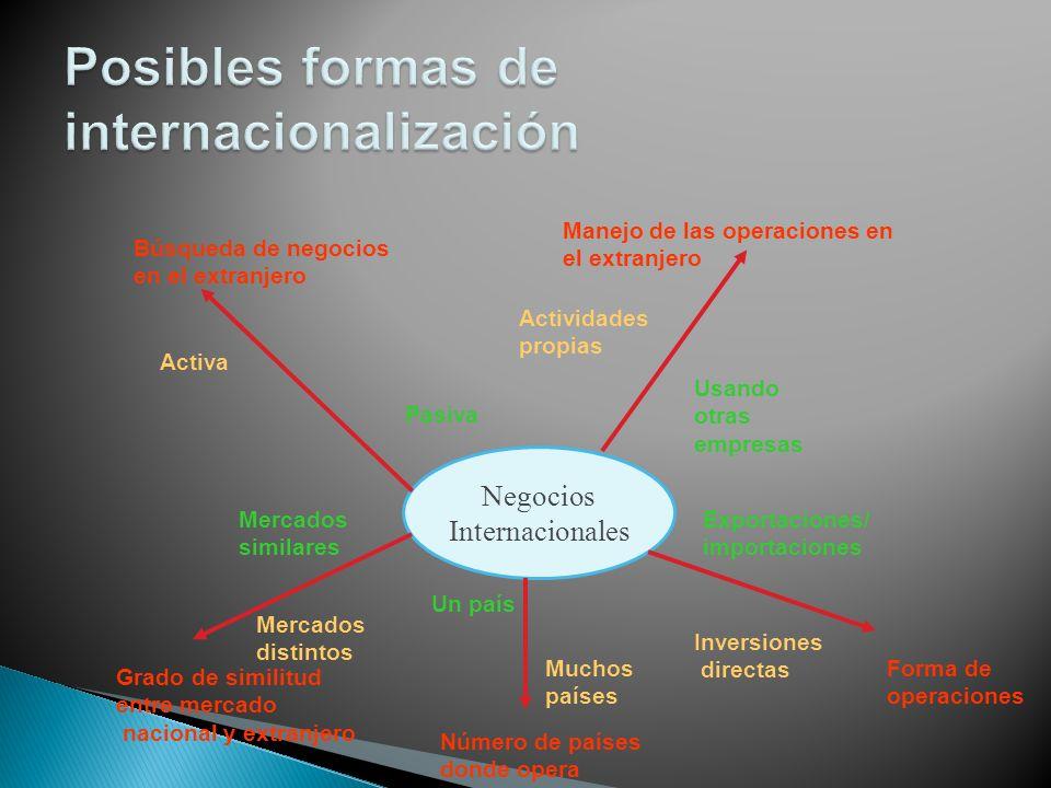 Posibles formas de internacionalización