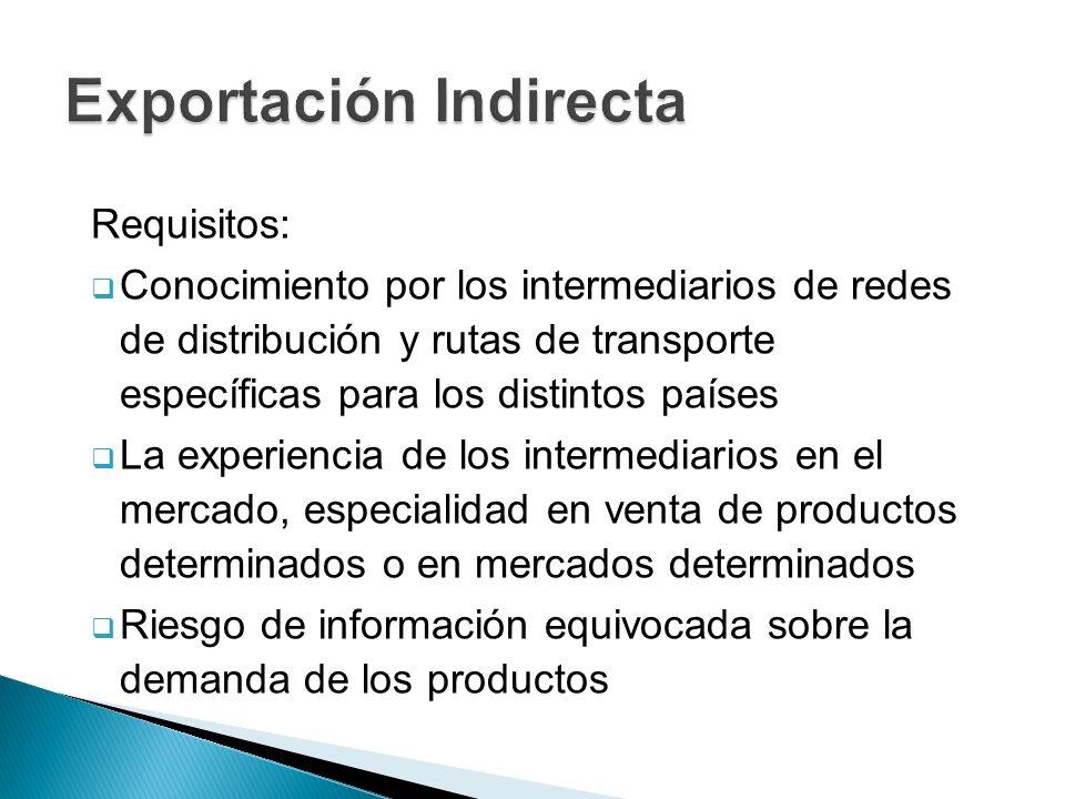 Exportación Indirecta