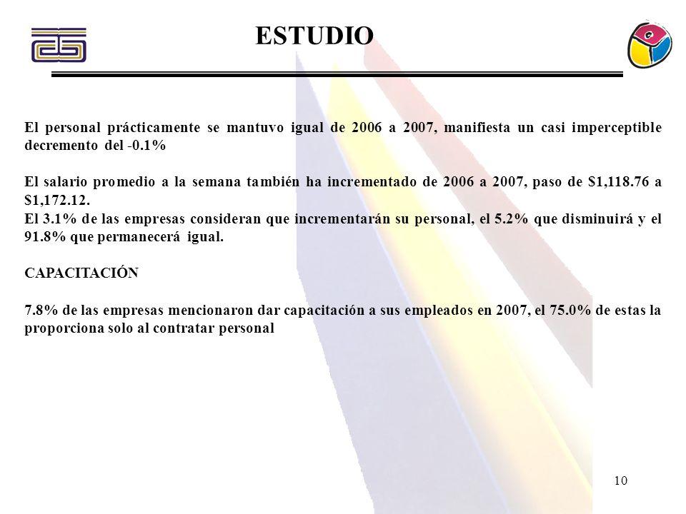 ESTUDIO El personal prácticamente se mantuvo igual de 2006 a 2007, manifiesta un casi imperceptible decremento del -0.1%