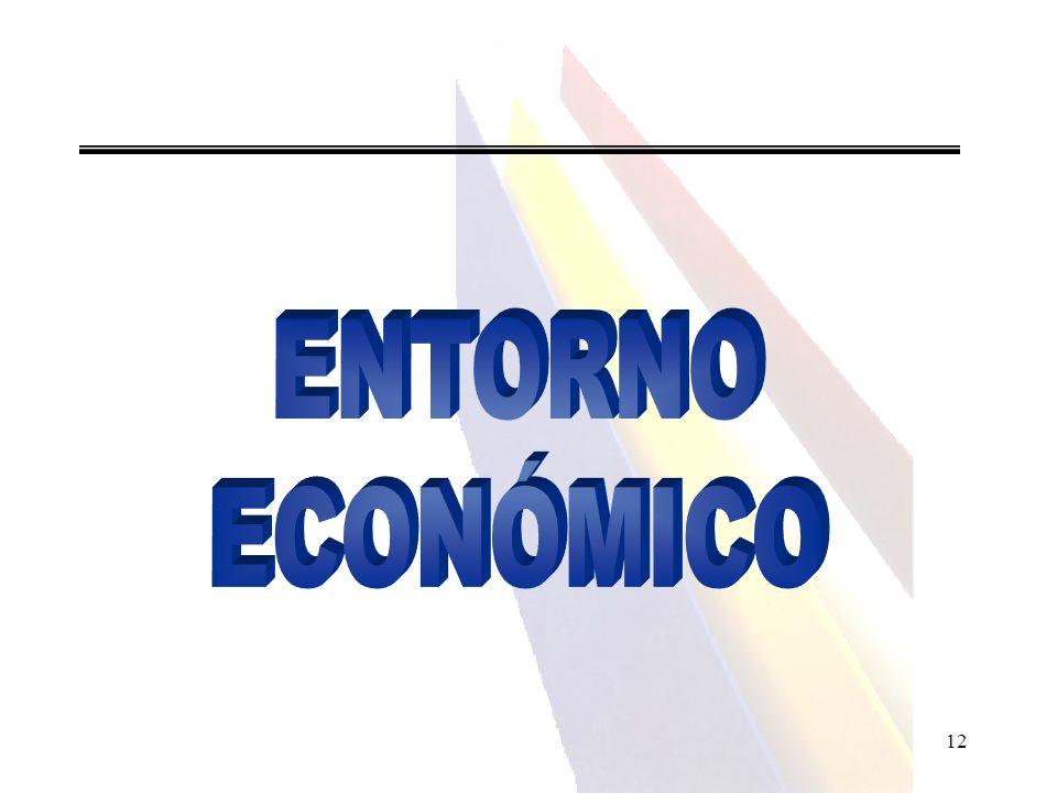 ENTORNO ECONÓMICO 12 12