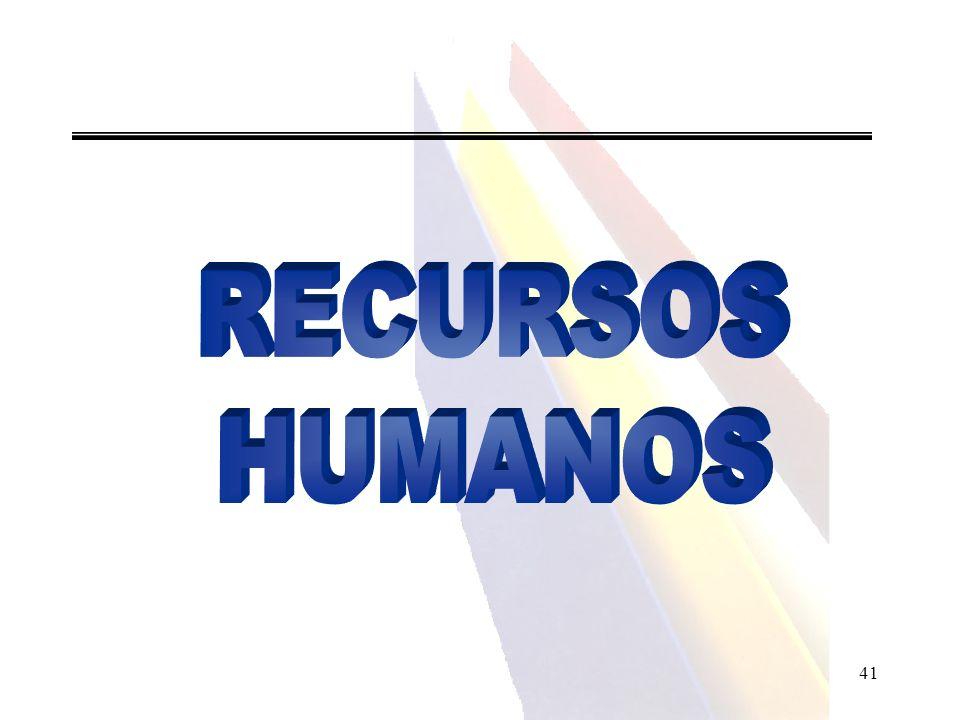 RECURSOS HUMANOS 41 41