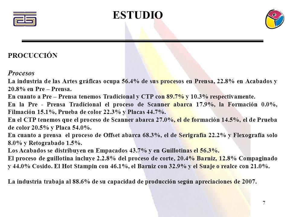 ESTUDIO PROCUCCIÓN Procesos
