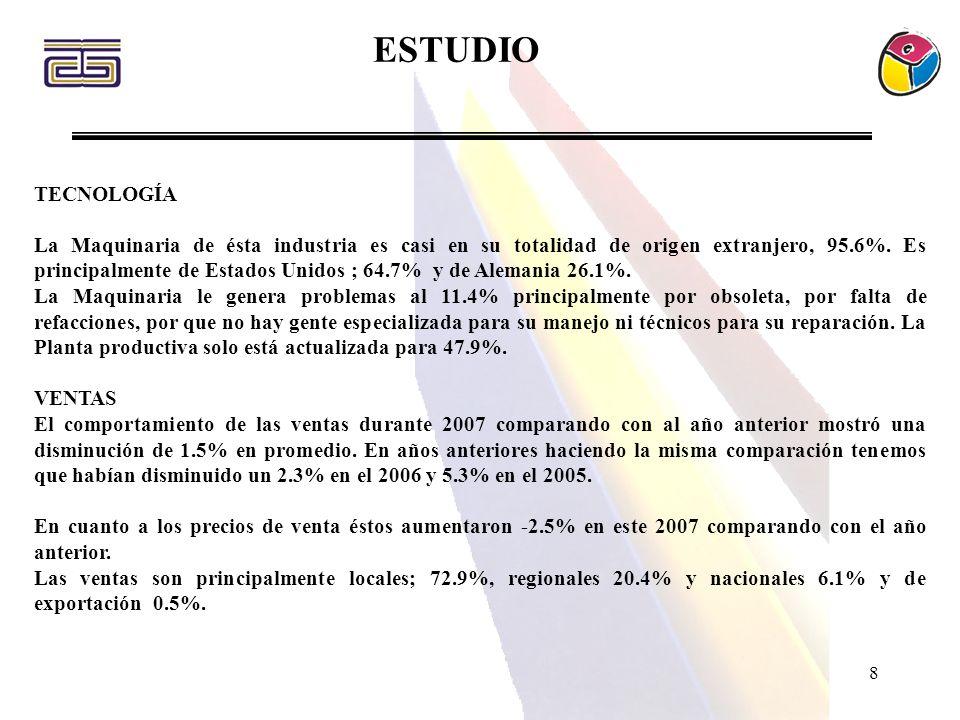 ESTUDIO TECNOLOGÍA.