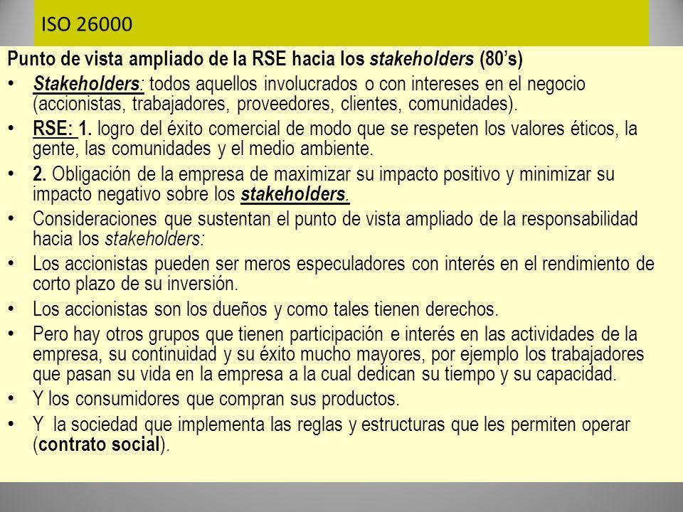 ISO 26000 Punto de vista ampliado de la RSE hacia los stakeholders (80's)