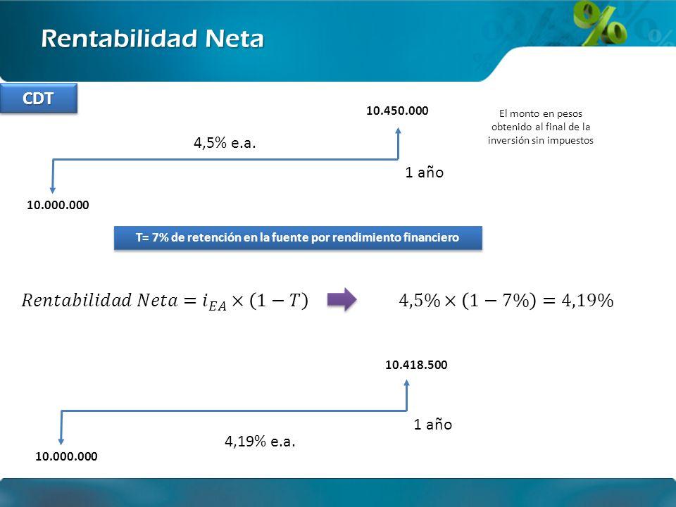 T= 7% de retención en la fuente por rendimiento financiero
