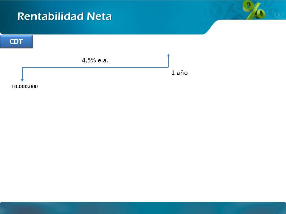 Rentabilidad Neta CDT 4,5% e.a. 1 año 10.000.000