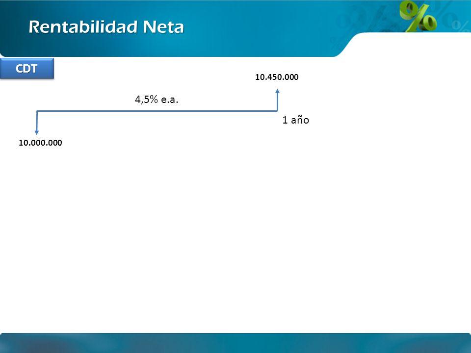 Rentabilidad Neta CDT 10.450.000 4,5% e.a. 1 año 10.000.000