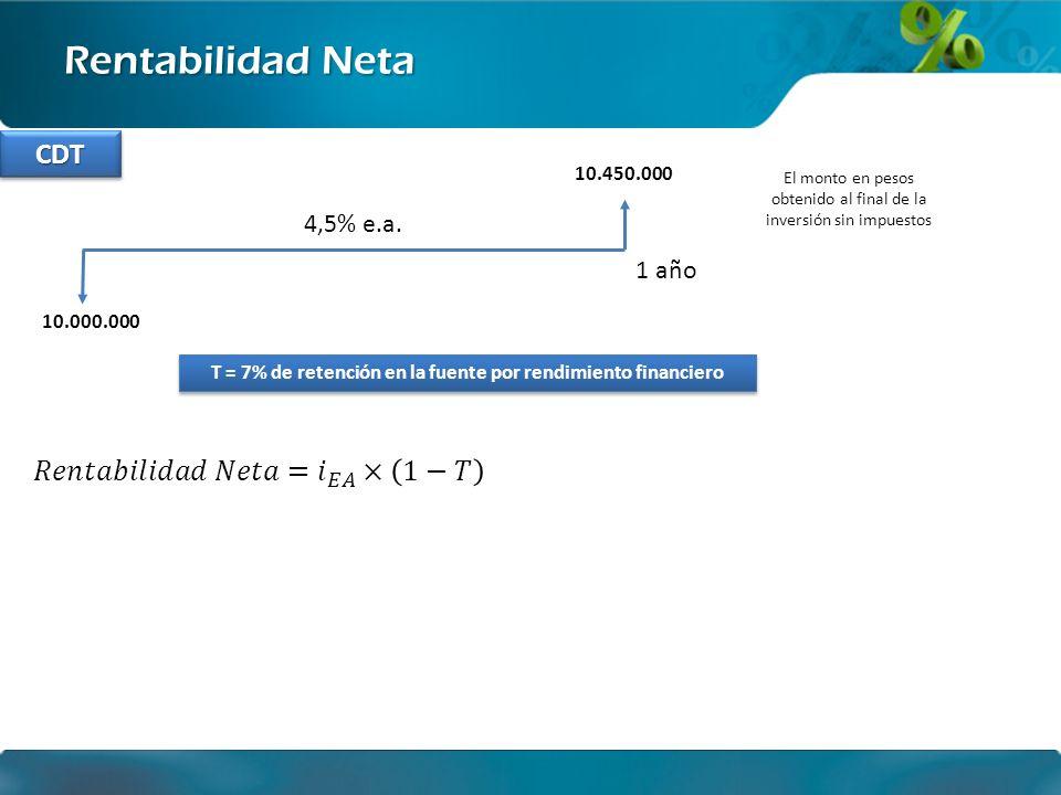 T = 7% de retención en la fuente por rendimiento financiero