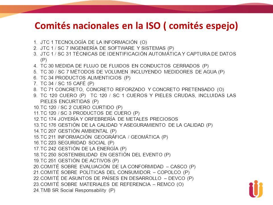 Comités nacionales en la ISO ( comités espejo)