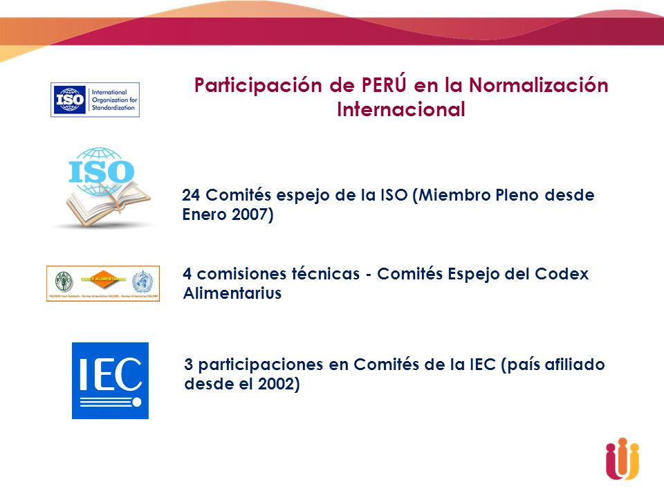 Participación de PERÚ en la Normalización Internacional