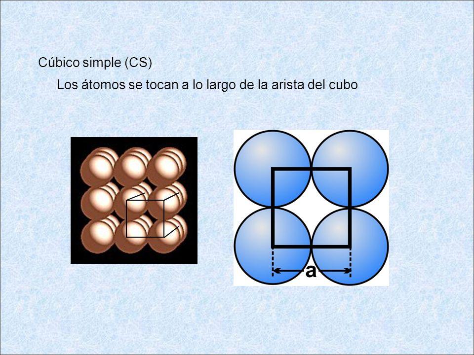 Cúbico simple (CS) Los átomos se tocan a lo largo de la arista del cubo