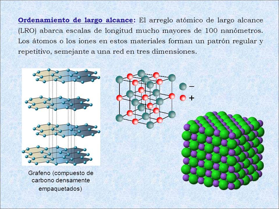 Grafeno (compuesto de carbono densamente empaquetados)