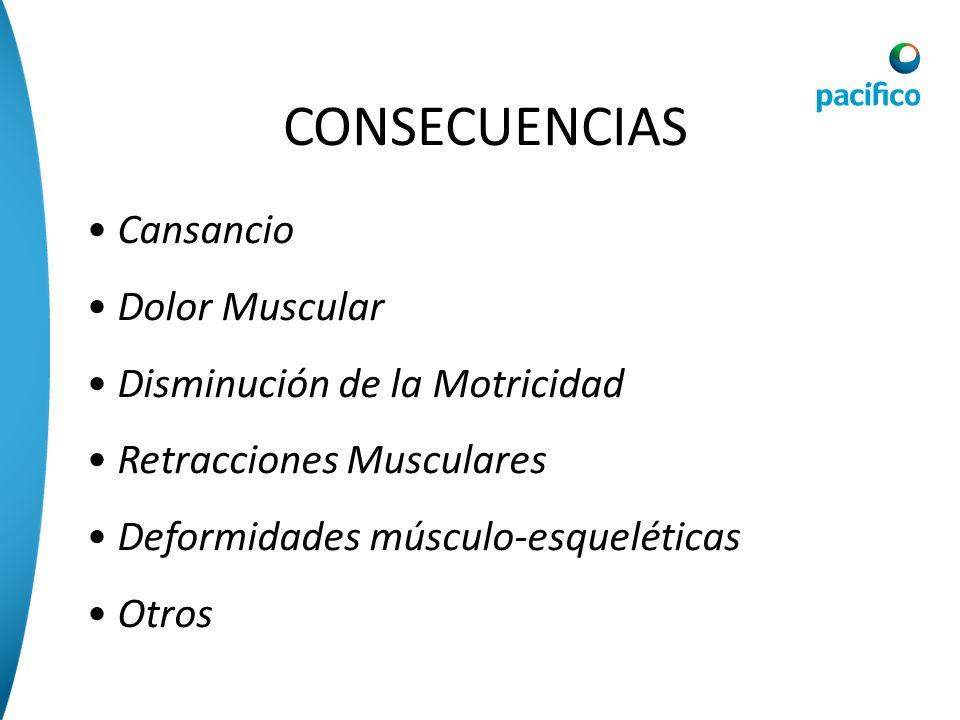 CONSECUENCIAS Cansancio Dolor Muscular Disminución de la Motricidad