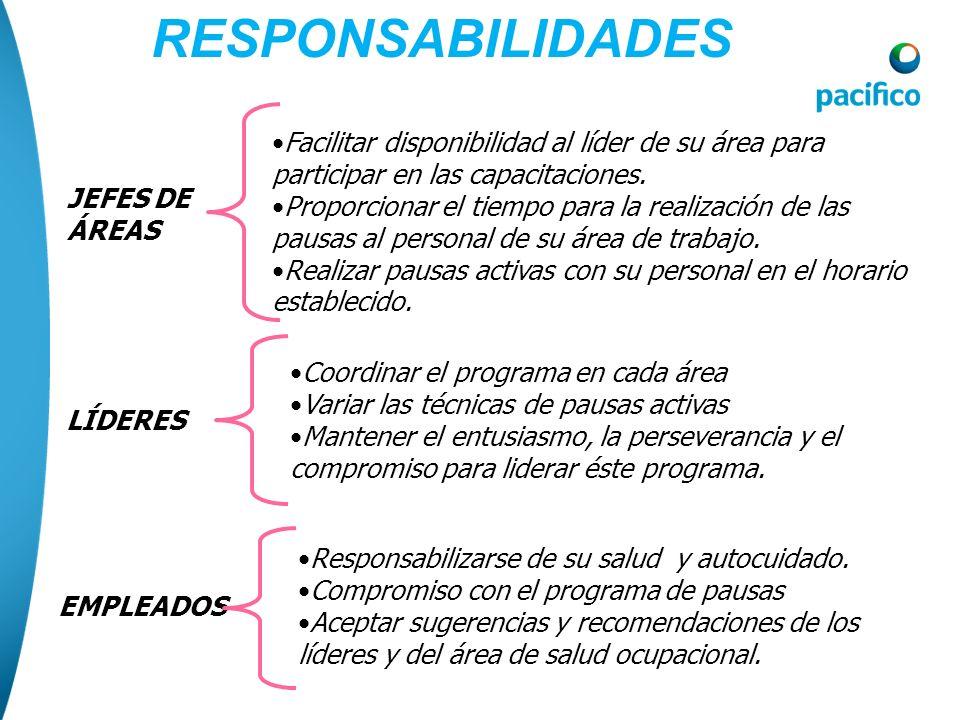 RESPONSABILIDADES JEFES DE ÁREAS. Facilitar disponibilidad al líder de su área para participar en las capacitaciones.