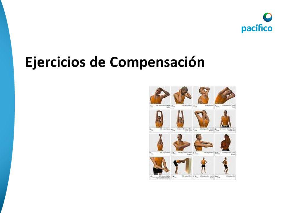 Ejercicios de Compensación
