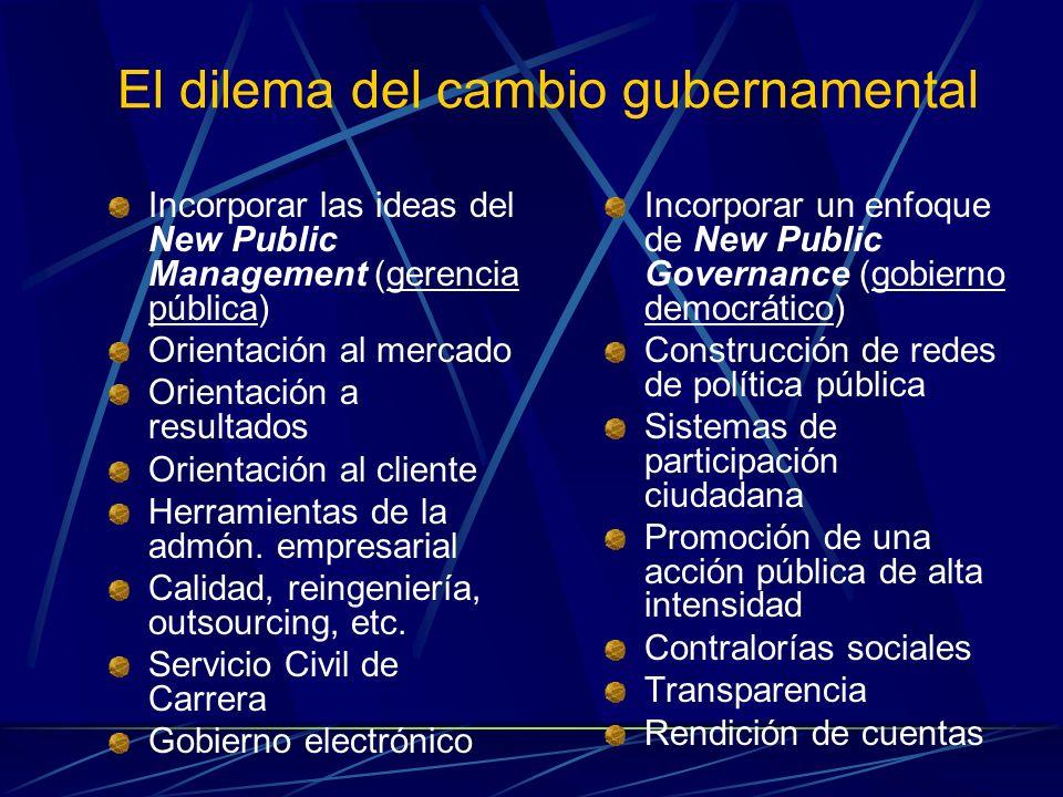 El dilema del cambio gubernamental