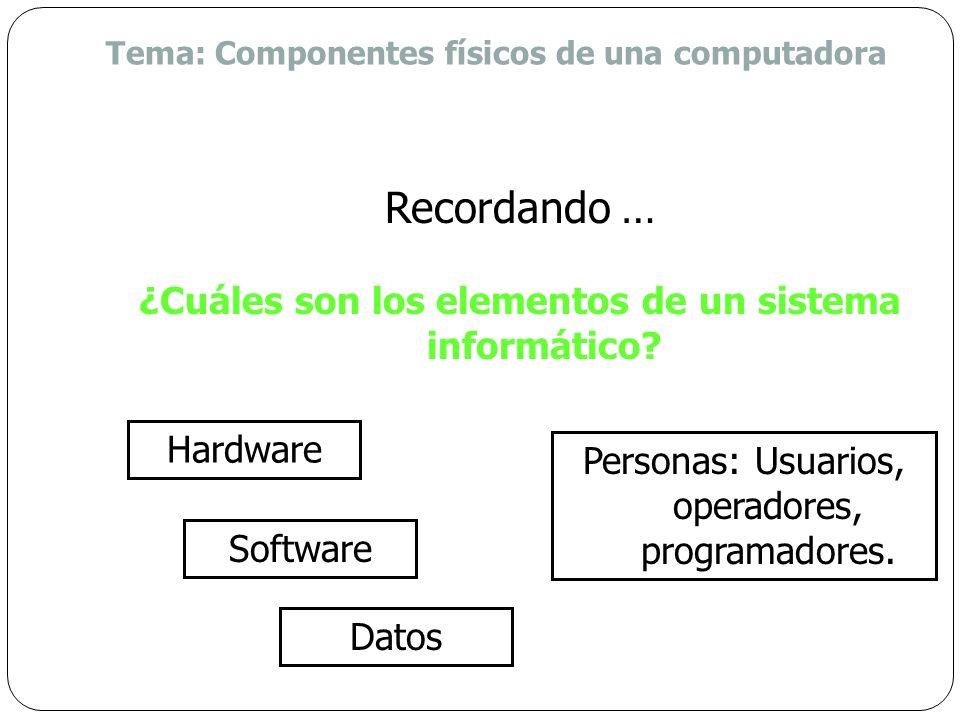 ¿Cuáles son los elementos de un sistema informático