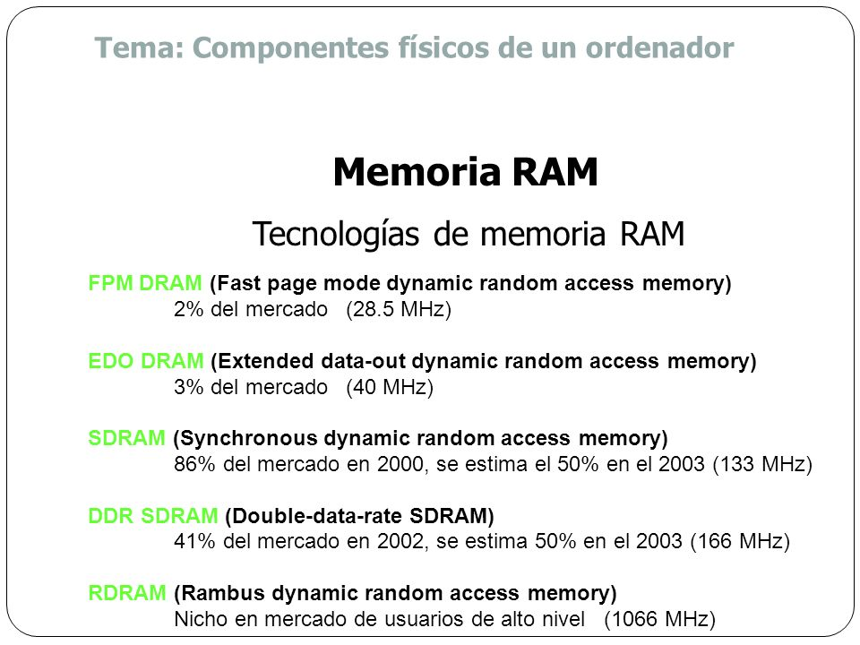 Tecnologías de memoria RAM