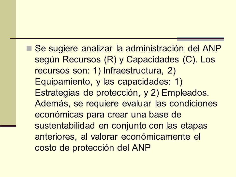 Se sugiere analizar la administración del ANP según Recursos (R) y Capacidades (C). Los recursos son: 1) Infraestructura, 2) Equipamiento, y las capacidades: 1) Estrategias de protección, y 2) Empleados. Además, se requiere evaluar las condiciones económicas para crear una base de sustentabilidad en conjunto con las etapas anteriores, al valorar económicamente el costo de protección del ANP