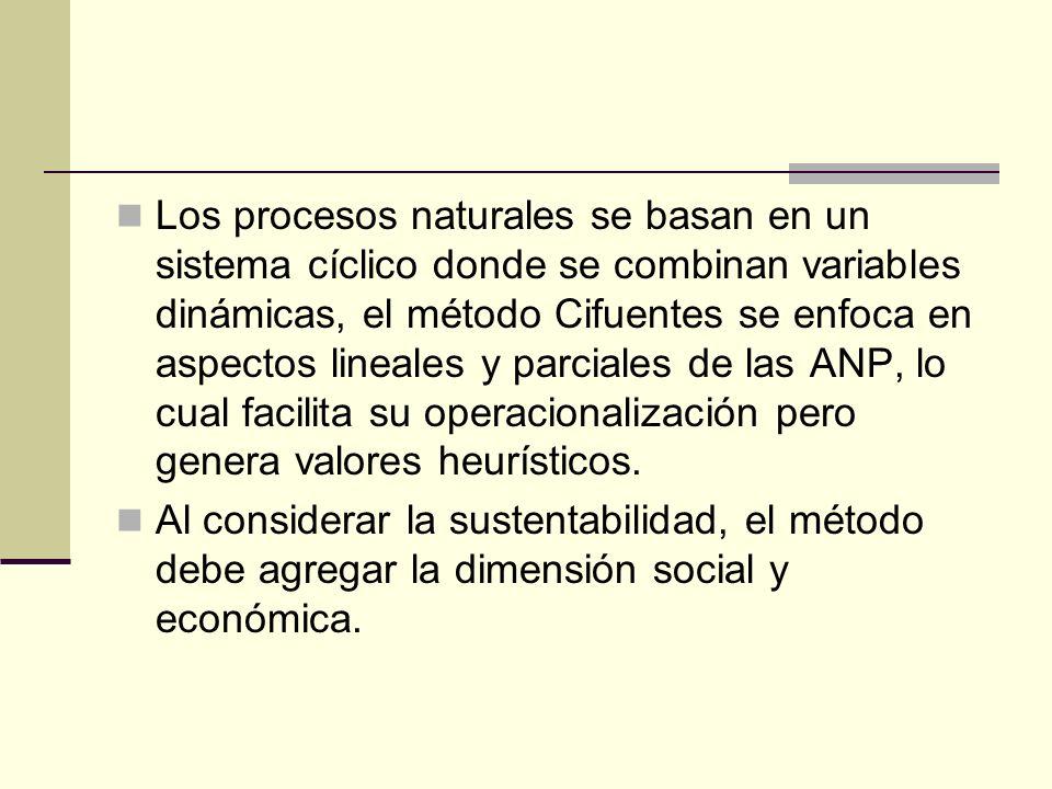 Los procesos naturales se basan en un sistema cíclico donde se combinan variables dinámicas, el método Cifuentes se enfoca en aspectos lineales y parciales de las ANP, lo cual facilita su operacionalización pero genera valores heurísticos.