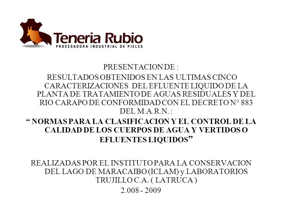 PRESENTACION DE :