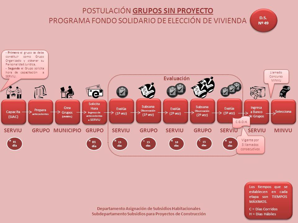 POSTULACIÓN GRUPOS SIN PROYECTO PROGRAMA FONDO SOLIDARIO DE ELECCIÓN DE VIVIENDA
