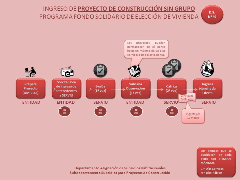 INGRESO DE PROYECTO DE CONSTRUCCIÓN SIN GRUPO PROGRAMA FONDO SOLIDARIO DE ELECCIÓN DE VIVIENDA