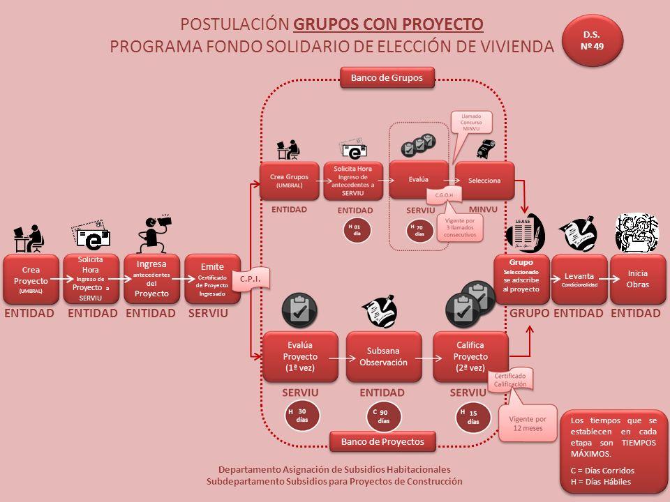 POSTULACIÓN GRUPOS CON PROYECTO PROGRAMA FONDO SOLIDARIO DE ELECCIÓN DE VIVIENDA