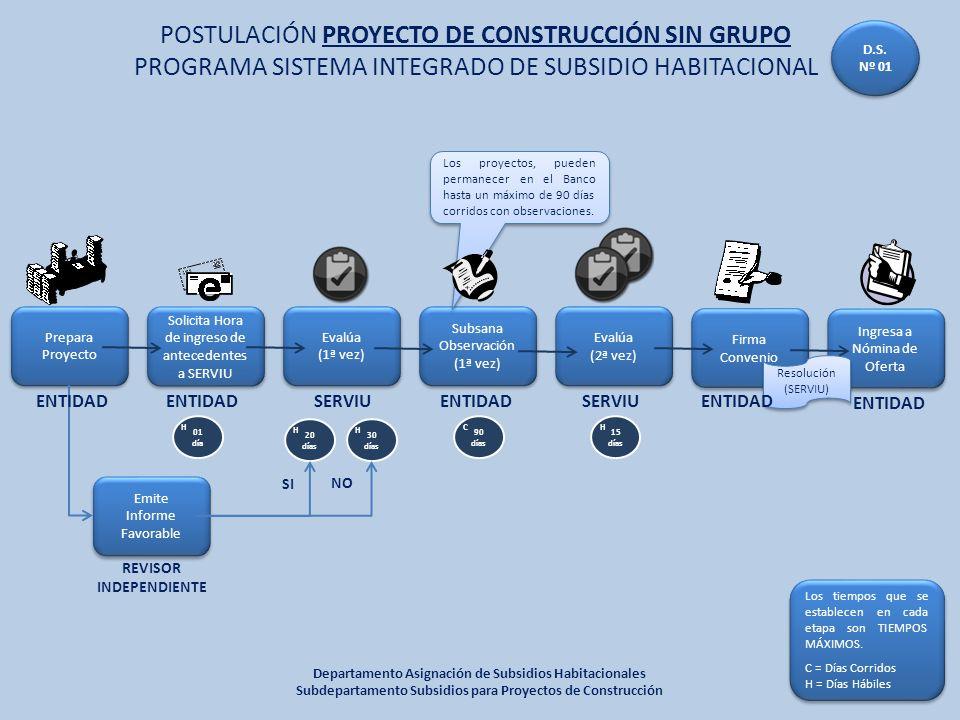 POSTULACIÓN PROYECTO DE CONSTRUCCIÓN SIN GRUPO PROGRAMA SISTEMA INTEGRADO DE SUBSIDIO HABITACIONAL