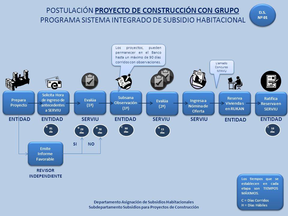 POSTULACIÓN PROYECTO DE CONSTRUCCIÓN CON GRUPO PROGRAMA SISTEMA INTEGRADO DE SUBSIDIO HABITACIONAL