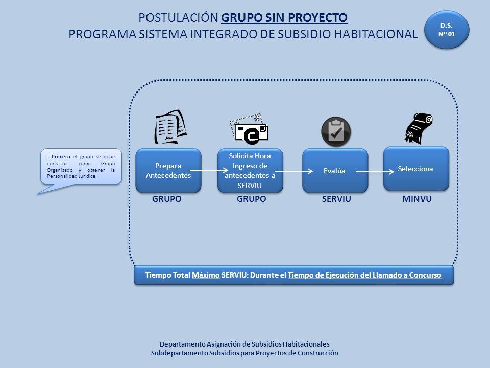 POSTULACIÓN GRUPO SIN PROYECTO PROGRAMA SISTEMA INTEGRADO DE SUBSIDIO HABITACIONAL