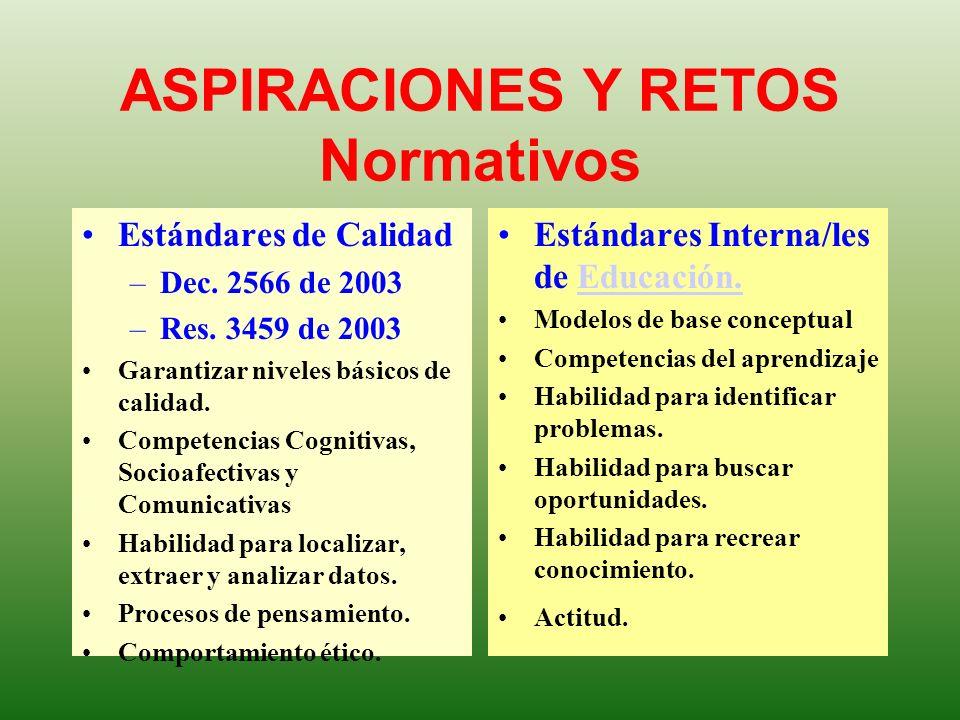 ASPIRACIONES Y RETOS Normativos