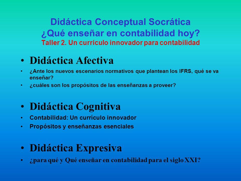 Didáctica Afectiva Didáctica Cognitiva Didáctica Expresiva